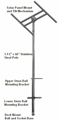top of pole mounting and tilt mechanism diagram