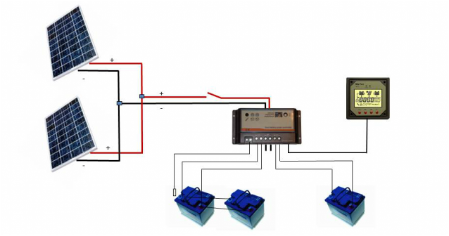 wiring diagram for a two solar panel system, a dual output solar controller  and two battery banks
