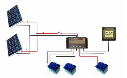A Typical Wiring Diagram for Charging Two Battery Banks Using Two Solar Panels and Our Dual Output Solar Controller