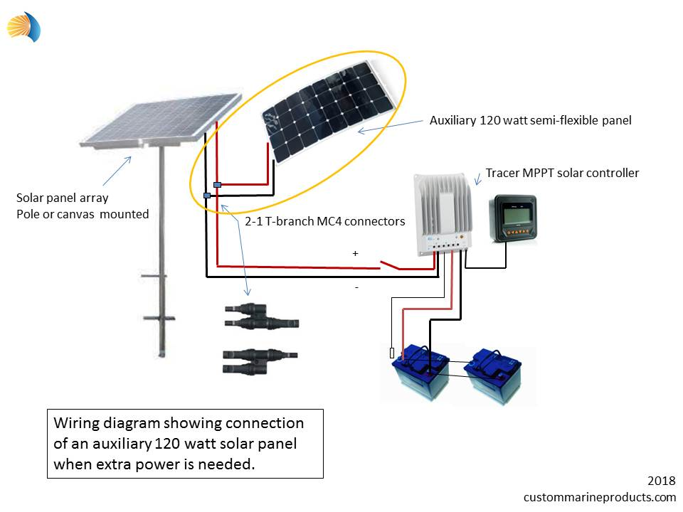 auxiliary marine solar system kit wiring diagram showing primary array, auxiliary panel, solar controller, batteries, connectors