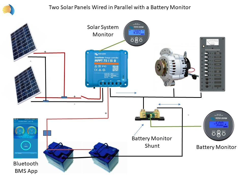 Solar Panel Wiring Diagram Pdf from www.custommarineproducts.com