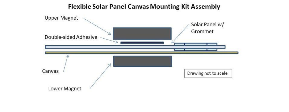 flexible solar panel mounting kit assembly diagram