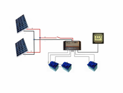 wiring diagram of 2 panel and 3 battery  marine solar system for a boat