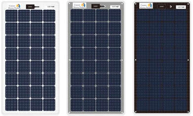 how many solar panels does it take to charge a 100ah battery?