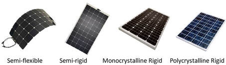 rigid, flexible, monocrystalline and polycrystalline marine solar panels