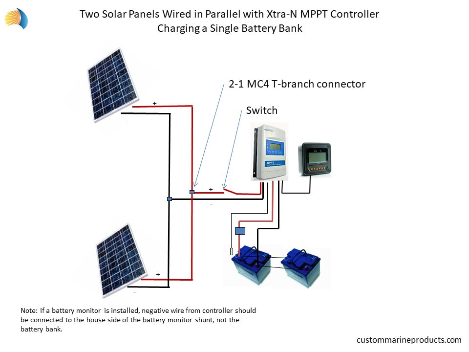 wiring diagram of two solar panels wired with MPPT controller charging a single battery bank