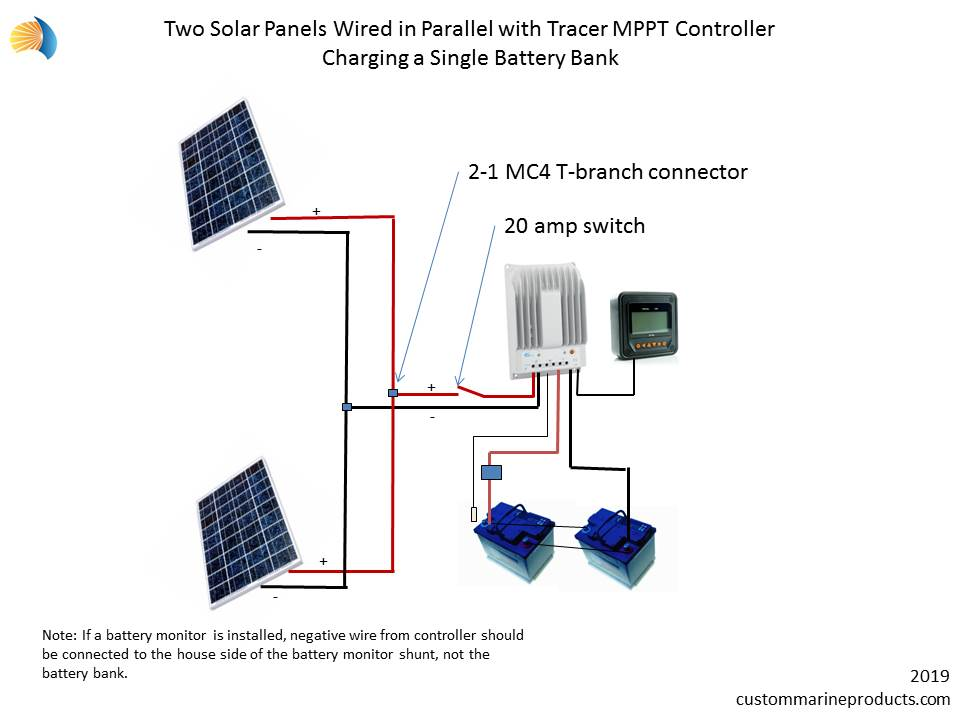 MPPT solar panel charge controllers with remote displays and accessories. -  Marine Solar Panels, Complete Solar Kits, and Lithium Batteries | Two Solar Panel Wiring Diagram |  | Custom Marine Products