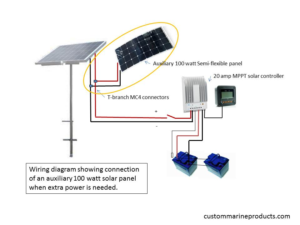 Auxiliary solar power kitCustom Marine Products