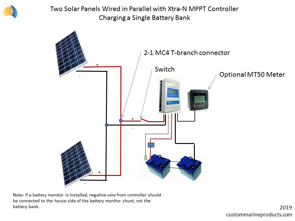 Mppt Solar Panel Charge Controller